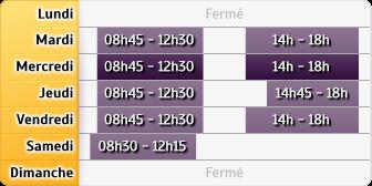 Horaires Société Générale - Tours