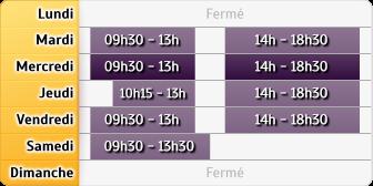 Horaires Société Générale - Clermont-Ferrand