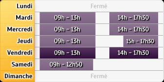 Horaires Société Générale - Agence PARIS MAGENTA