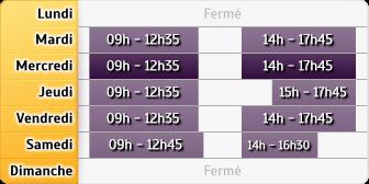 Horaires Société Générale - Agence MENNECY