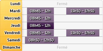 Horaires Credit Mutuel - Le Cateau-Cambrésis