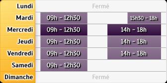 Horaires Crédit Mutuel - - Saint-Nazaire