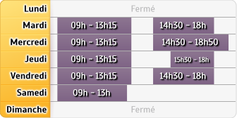 Horaires Credit Mutuel Fosses