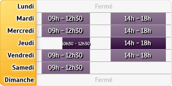 Horaires Credit Mutuel Chasseneuil du Poitou