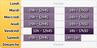 Horaires Credit Mutuel - Meaux