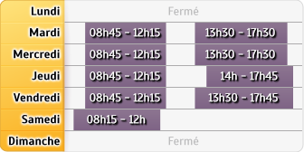 Horaires Credit Mutuel - Brioude