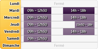 Horaires Credit Mutuel Chateaubriant Terrasses