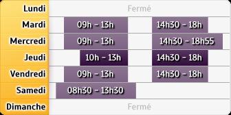 Horaires Credit Mutuel - Montereau-Fault-Yonne
