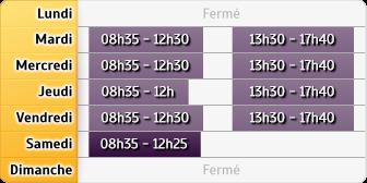 Horaires du Credit Mutuel, 16 B Rue Cassini
