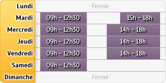 Horaires Credit Mutuel - Bressuire