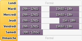 Horaires Credit Mutuel Brive Grand Ouest