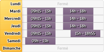 Horaires Credit Mutuel - Vélizy-Villacoublay