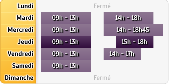 Horaires Credit Mutuel - Créteil