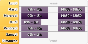 Horaires Credit Mutuel Fontainebleau - Avon