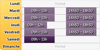 Horaires Credit Mutuel - Fontainebleau