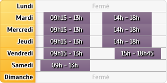 Horaires Credit Mutuel Rueil