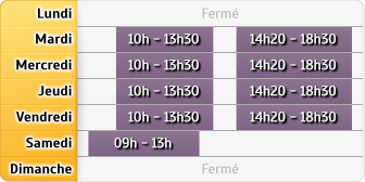 Horaires Credit Mutuel Nanterre Prefecture