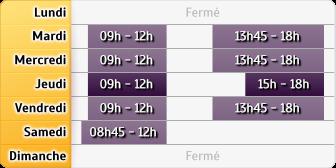 Horaires Credit Mutuel - Sochaux