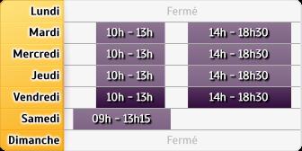 Horaires Credit Mutuel Paris 5-6 Saint Michel