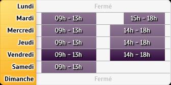 Horaires Credit Mutuel - Ivry-sur-Seine