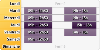 Horaires Credit Mutuel Mayenne St Martin