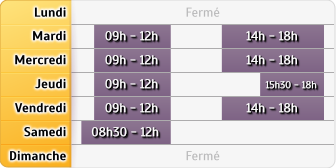 Horaires Credit Mutuel - Wœrth