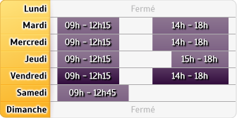 Horaires Credit Mutuel - Ernée