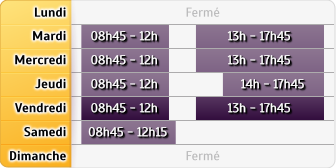 Horaires Credit Mutuel - Petite-Rosselle