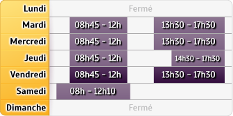 Horaires Credit Mutuel - Ottange
