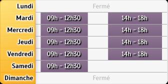 Horaires Mma Cosne Cours Sur Loire