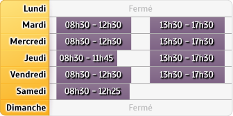 Horaires Credit Mutuel - Nice