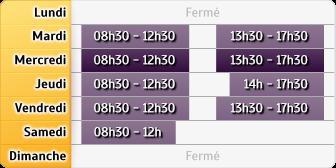 Horaires Credit Mutuel - Saint-Laurent-du-Var