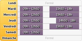 Horaires Credit Mutuel Vire