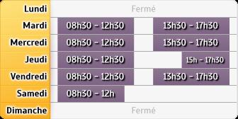 Horaires du Credit Mutuel Agriculture de Carpentras, 131 Place De Verdun
