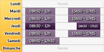 Horaires Credit Mutuel - Longuyon