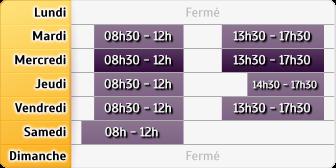 Horaires Credit Mutuel - Saint-Paul-Trois-Châteaux