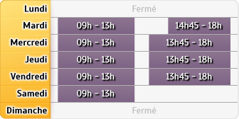 Horaires Credit Mutuel - Le Havre
