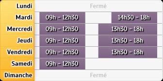 Horaires Crédit Mutuel - Le Havre
