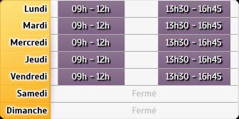 Horaires La Poste - Tourcoing Bourgogne Lpr Ess