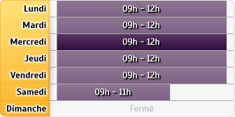 Horaires du La Poste - Laussou, Laures