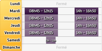 Horaires La Poste - Chapeauroux
