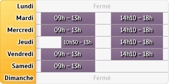 Horaires Credit Mutuel - Paris