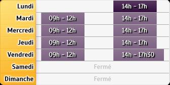 Horaires La Poste - Coteaux du Lizon