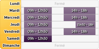 Horaires Credit Mutuel Chateau Gontier