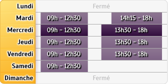 Horaires CIC - Bourg-Saint-Andéol