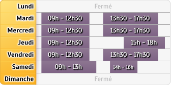 Horaires CIC - Maisons-Alfort