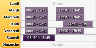 Horaires CIC - Chessy