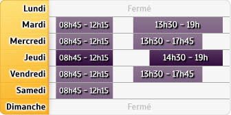 Horaires CIC - Coulommiers