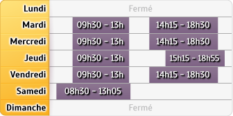 Horaires CIC - Châtenay-Malabry