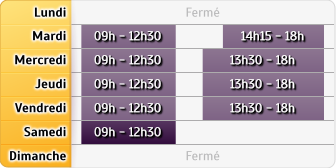 Horaires CIC - Nevers